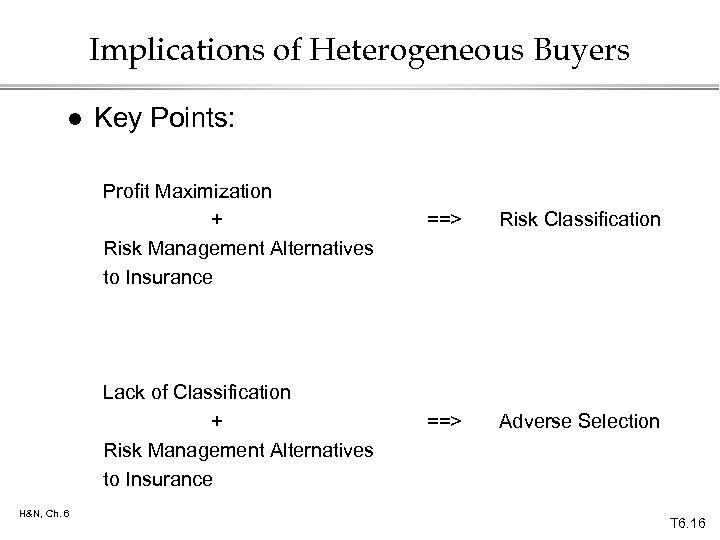 Implications of Heterogeneous Buyers l Key Points: Profit Maximization + Risk Management Alternatives to