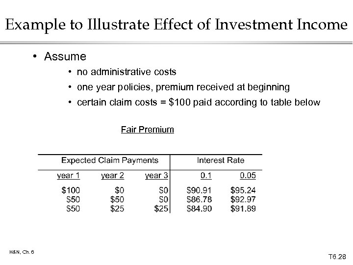 Example to Illustrate Effect of Investment Income • Assume • no administrative costs •