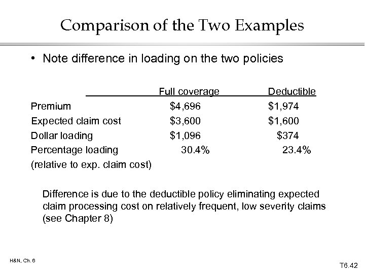 Comparison of the Two Examples • Note difference in loading on the two policies