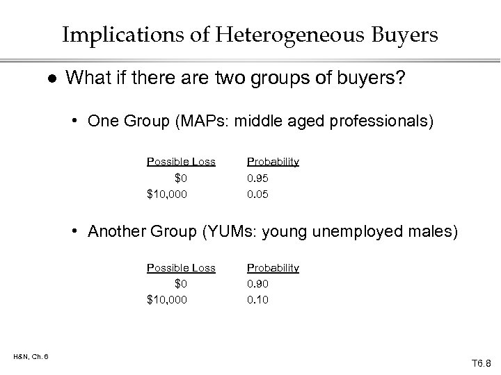 Implications of Heterogeneous Buyers l What if there are two groups of buyers? •