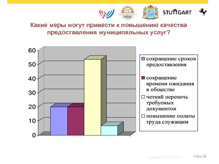 Какие меры могут привести к повышению качества предоставления муниципальных услуг? Ульяновск, 09. 06. 2013