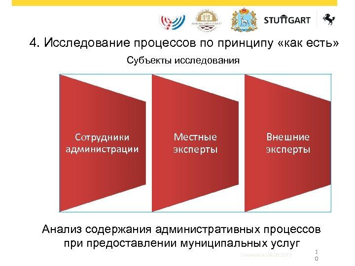 4. Исследование процессов по принципу «как есть» Субъекты исследования Сотрудники администрации Местные эксперты Внешние