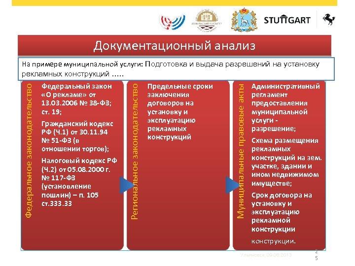Документационный анализ Налоговый кодекс РФ (Ч. 2) от 05. 08. 2000 г. № 117