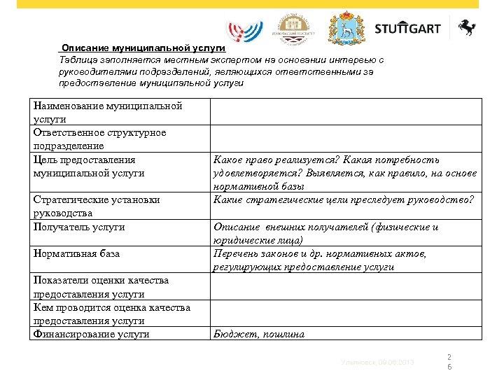 Описание муниципальной услуги Таблица заполняется местным экспертом на основании интервью с руководителями подразделений,