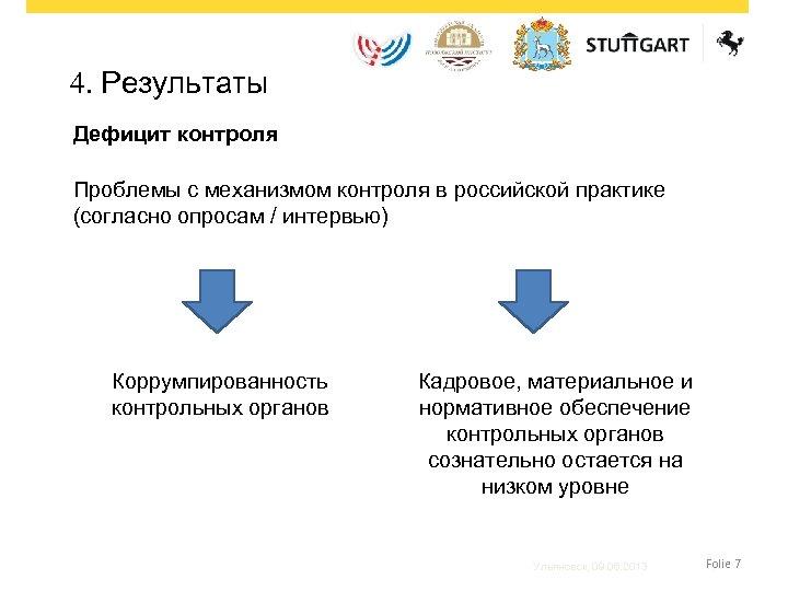 4. Результаты Дефицит контроля Проблемы с механизмом контроля в российской практике (согласно опросам /