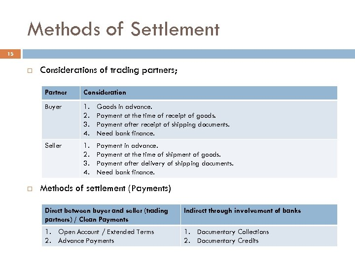 Methods of Settlement 15 Considerations of trading partners; Partner Buyer 1. 2. 3. 4.