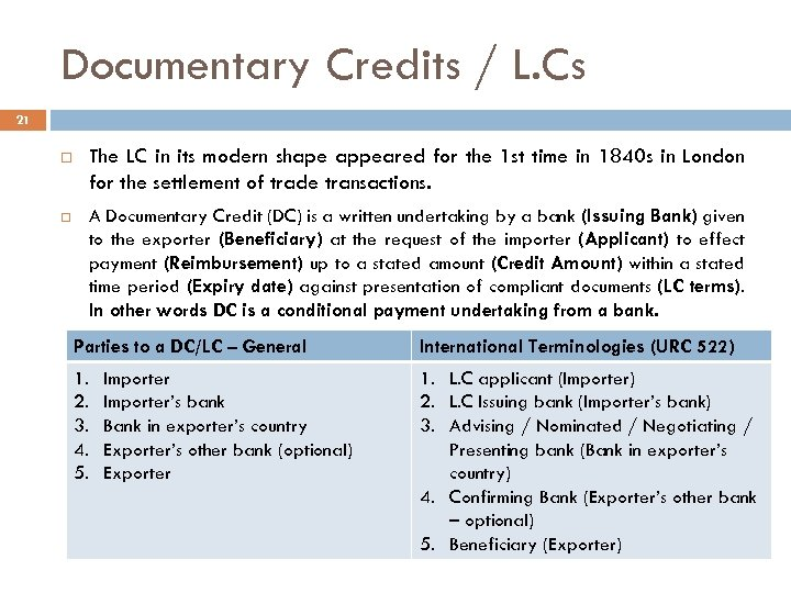 Documentary Credits / L. Cs 21 The LC in its modern shape appeared for