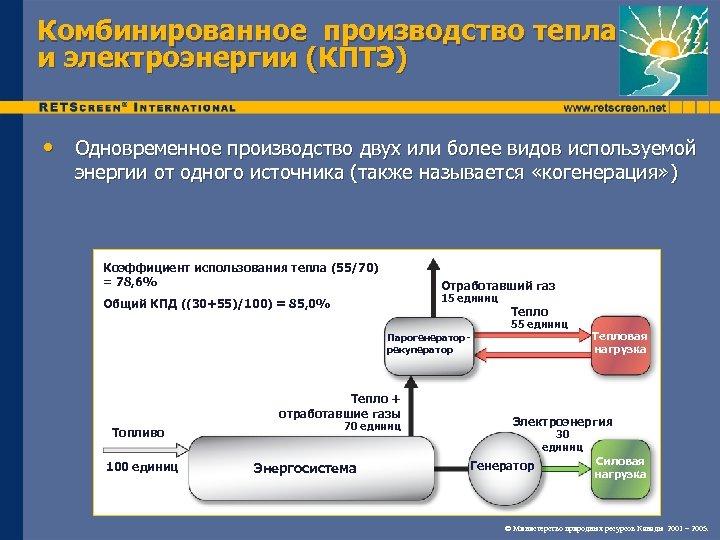 Комбинированное производство тепла и электроэнергии (КПТЭ) • Одновременное производство двух или более видов используемой