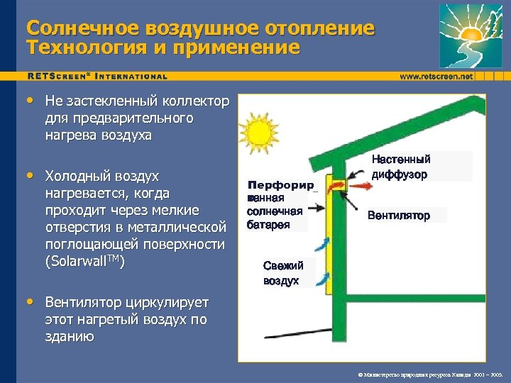 Солнечное воздушное отопление Технология и применение • Не застекленный коллектор для предварительного нагрева воздуха