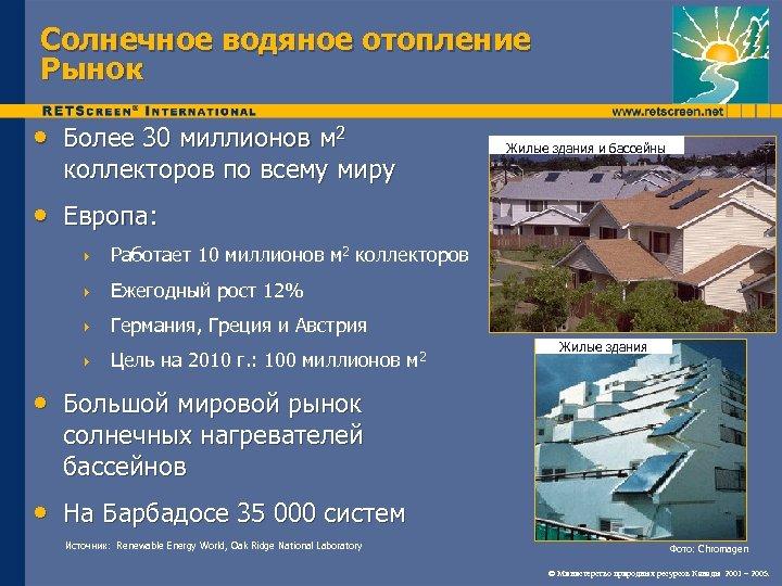 Солнечное водяное отопление Рынок • Более 30 миллионов м 2 Жилые здания и бассейны