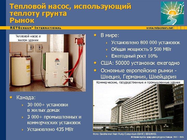 Тепловой насос, использующий теплоту грунта Рынок Тепловой насос в жилом здании • В мире: