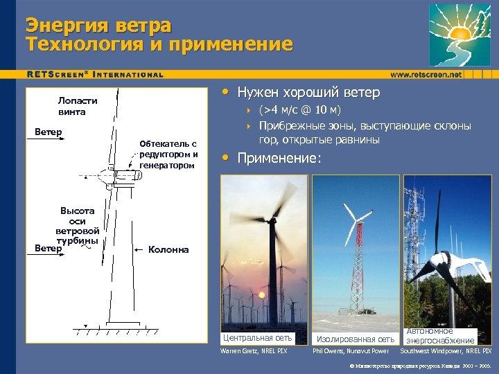 Энергия ветра Технология и применение • Нужен хороший ветер Лопасти винта Ветер Обтекатель с