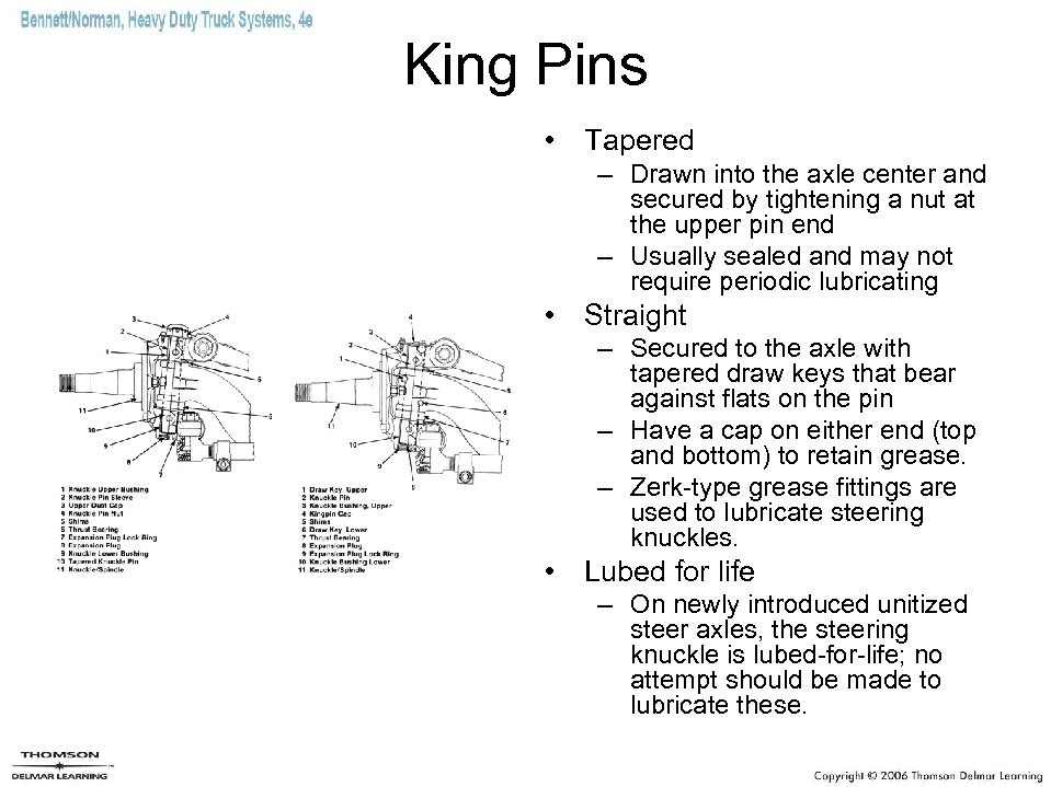 King Pins • Tapered – Drawn into the axle center and secured by tightening