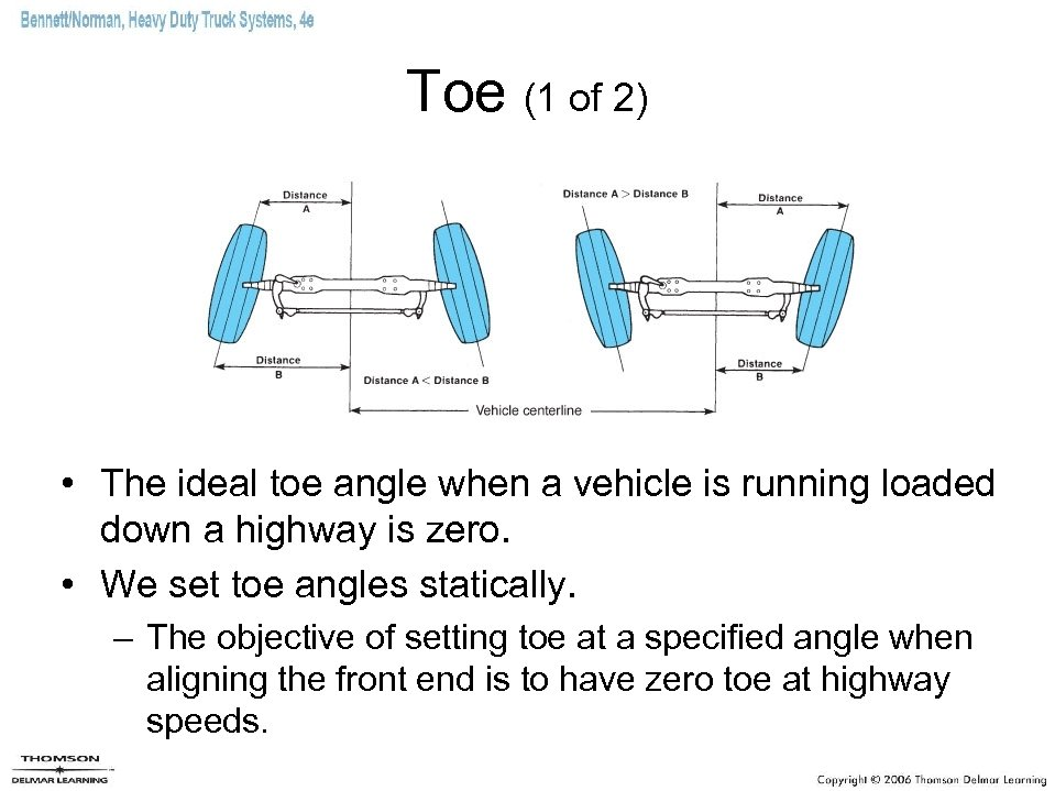 Toe (1 of 2) • The ideal toe angle when a vehicle is running