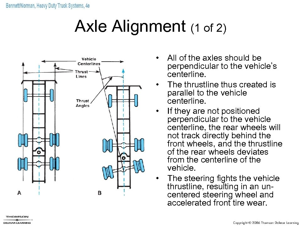 Axle Alignment (1 of 2) • All of the axles should be perpendicular to