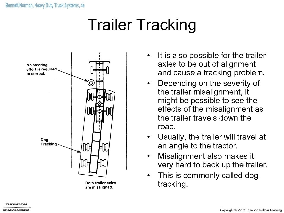 Trailer Tracking • It is also possible for the trailer axles to be out