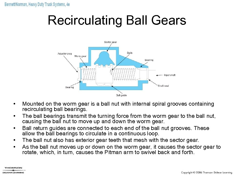 Recirculating Ball Gears • • • Mounted on the worm gear is a ball