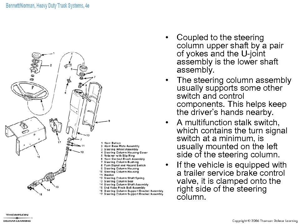 • Coupled to the steering column upper shaft by a pair of yokes