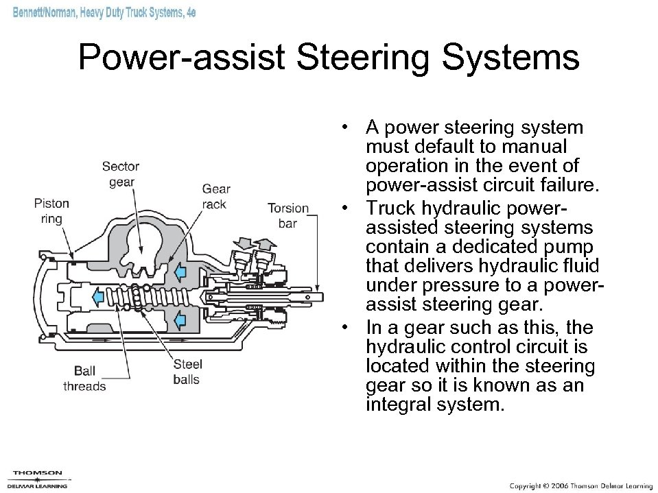 Power-assist Steering Systems • A power steering system must default to manual operation in