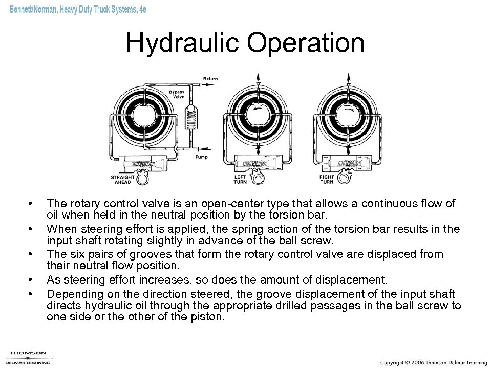 Hydraulic Operation • • • The rotary control valve is an open-center type that