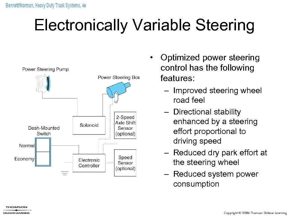 Electronically Variable Steering • Optimized power steering control has the following features: – Improved