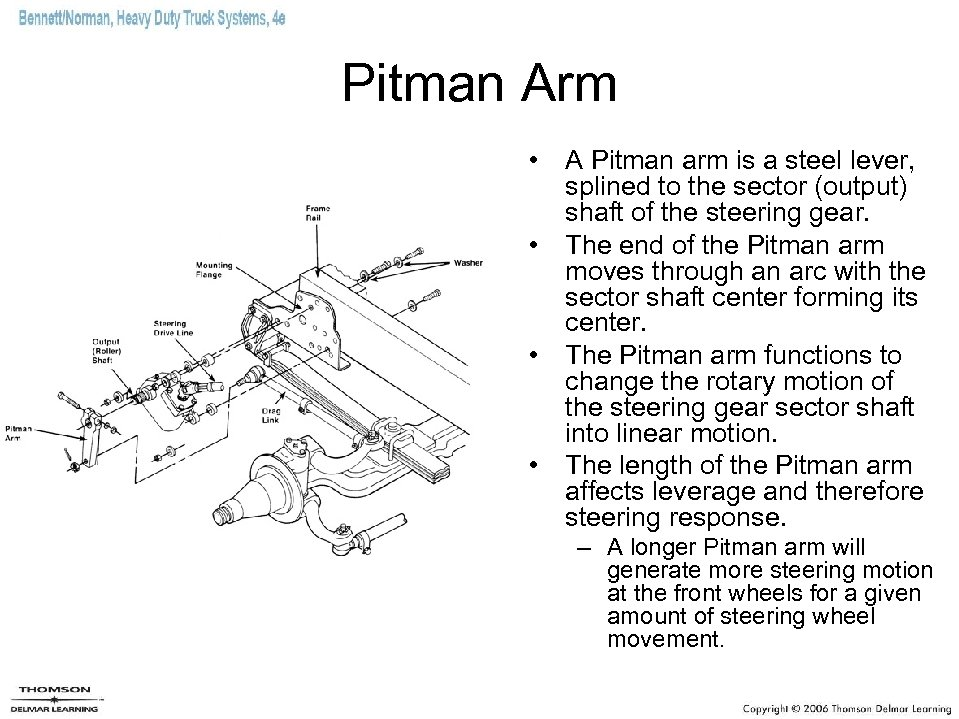Pitman Arm • A Pitman arm is a steel lever, splined to the sector