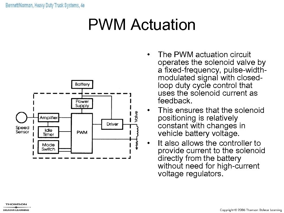 PWM Actuation • The PWM actuation circuit operates the solenoid valve by a fixed-frequency,