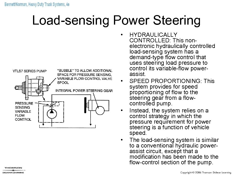 Load-sensing Power Steering • • HYDRAULICALLY CONTROLLED: This nonelectronic hydraulically controlled load-sensing system has