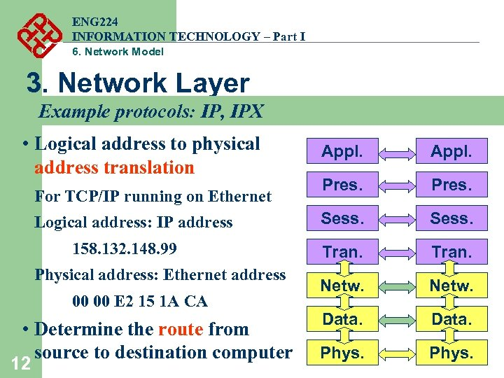 ENG 224 INFORMATION TECHNOLOGY – Part I 6. Network Model 3. Network Layer Example