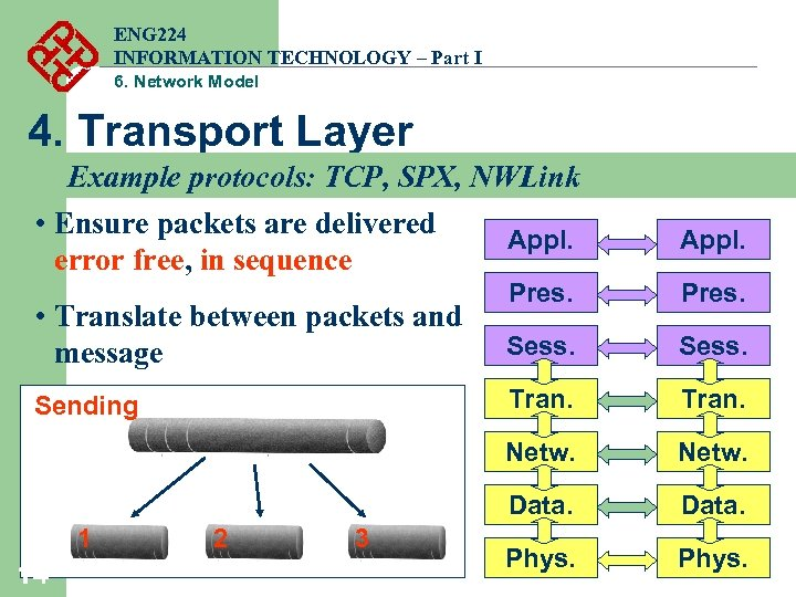 ENG 224 INFORMATION TECHNOLOGY – Part I 6. Network Model 4. Transport Layer Example