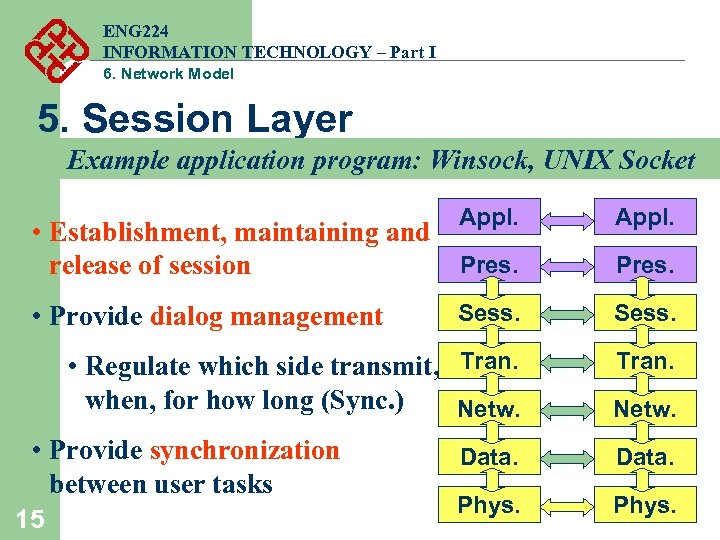 ENG 224 INFORMATION TECHNOLOGY – Part I 6. Network Model 5. Session Layer Example