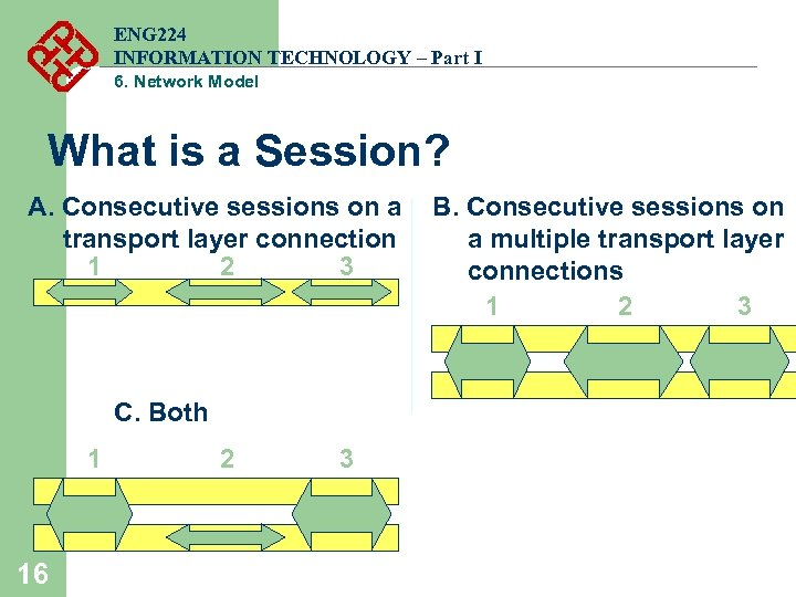 ENG 224 INFORMATION TECHNOLOGY – Part I 6. Network Model What is a Session?