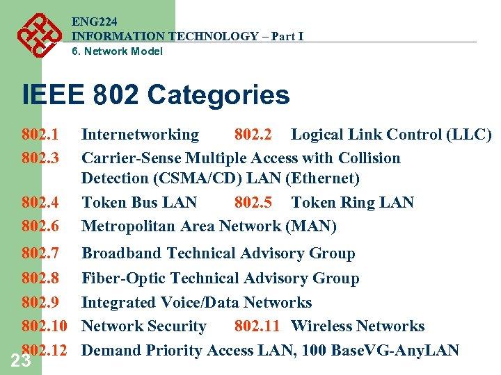 ENG 224 INFORMATION TECHNOLOGY – Part I 6. Network Model IEEE 802 Categories 802.