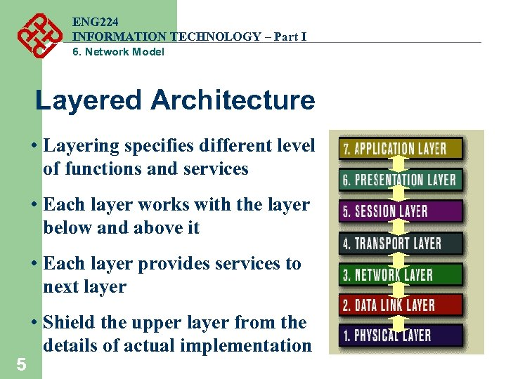 ENG 224 INFORMATION TECHNOLOGY – Part I 6. Network Model Layered Architecture • Layering