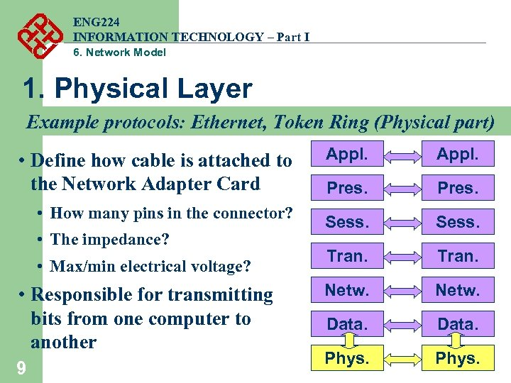 ENG 224 INFORMATION TECHNOLOGY – Part I 6. Network Model 1. Physical Layer Example