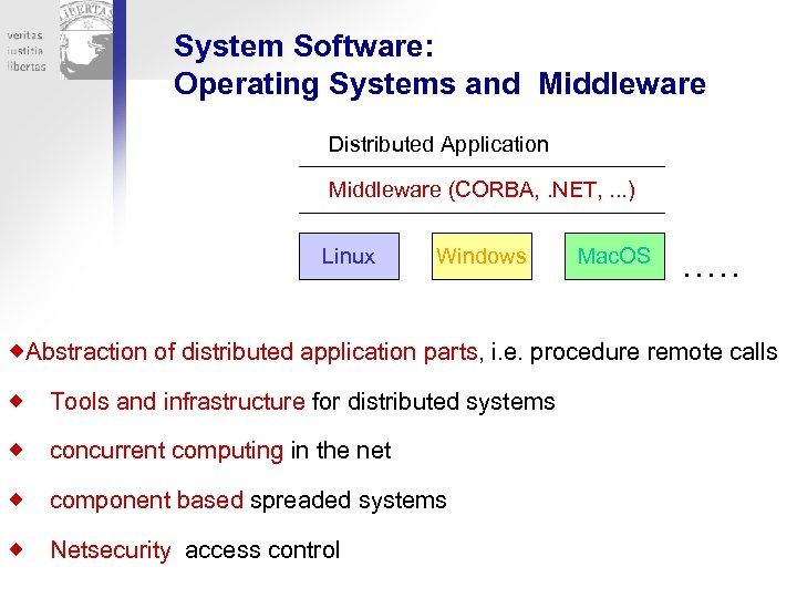 System Software: Operating Systems and Middleware Distributed Application Middleware (CORBA, . NET, . .