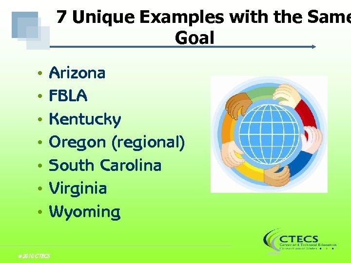 7 Unique Examples with the Same Goal Arizona • FBLA • Kentucky • Oregon