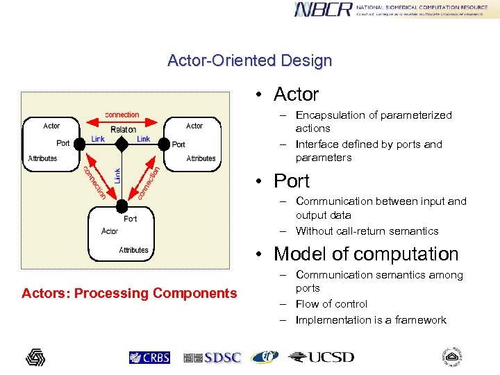 Actor-Oriented Design • Actor – Encapsulation of parameterized actions – Interface defined by ports