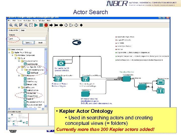 Actor Search • Kepler Actor Ontology • Used in searching actors and creating conceptual