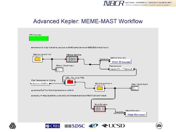 Advanced Kepler: MEME-MAST Workflow