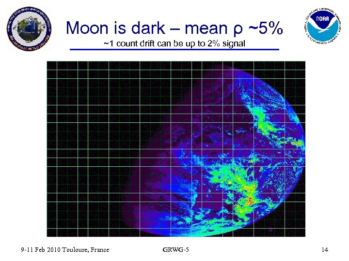 Moon is dark – mean ρ ~5% ~1 count drift can be up to