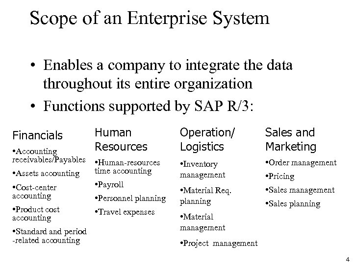 Scope of an Enterprise System • Enables a company to integrate the data throughout