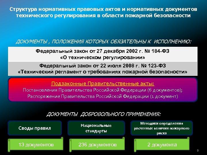 Структура нормативных правовых актов и нормативных документов технического регулирования в области пожарной безопасности ДОКУМЕНТЫ