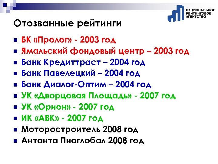 Отозванные рейтинги n n n n n БК «Пролог» - 2003 год Ямальский фондовый