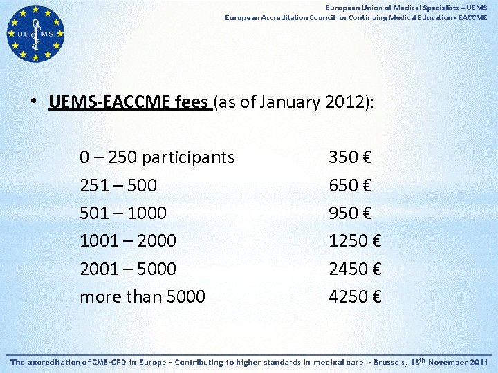• UEMS-EACCME fees (as of January 2012): 0 – 250 participants 251 –