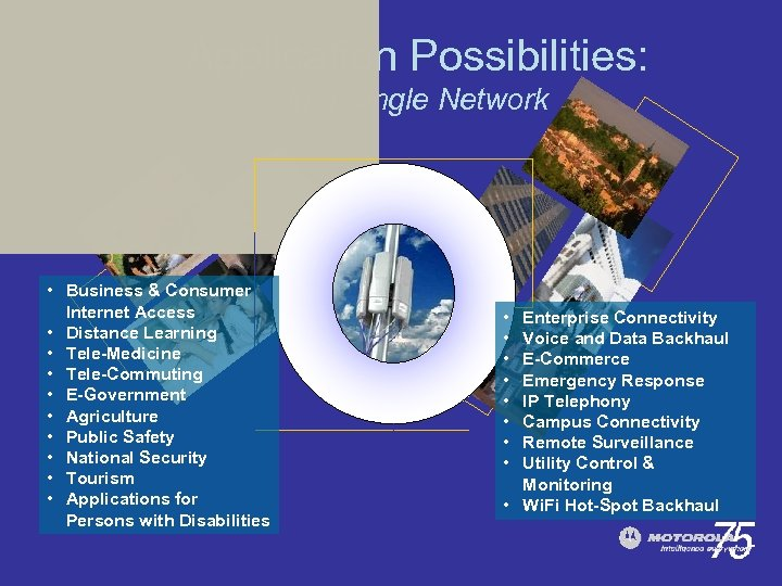 Application Possibilities: In a Single Network • Business & Consumer Internet Access • Distance
