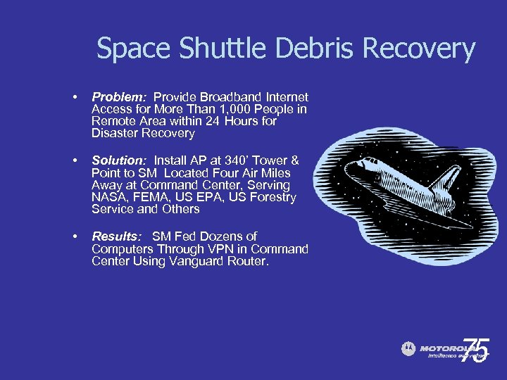Space Shuttle Debris Recovery • Problem: Provide Broadband Internet Access for More Than 1,