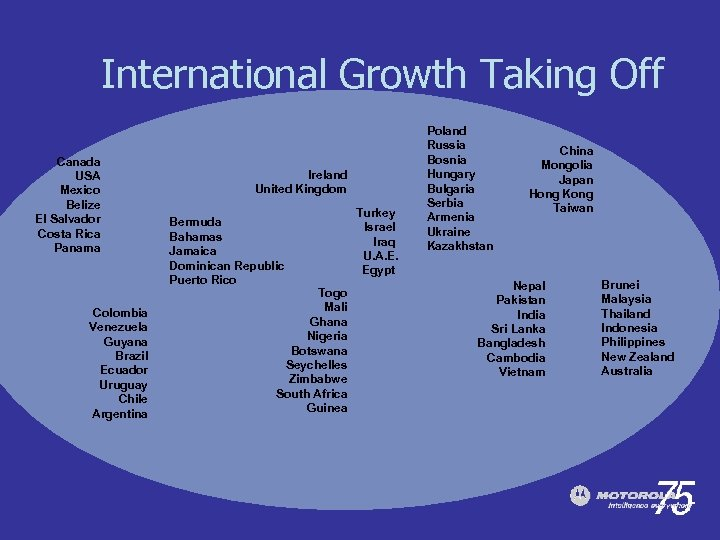 International Growth Taking Off Canada USA Mexico Belize El Salvador Costa Rica Panama Colombia