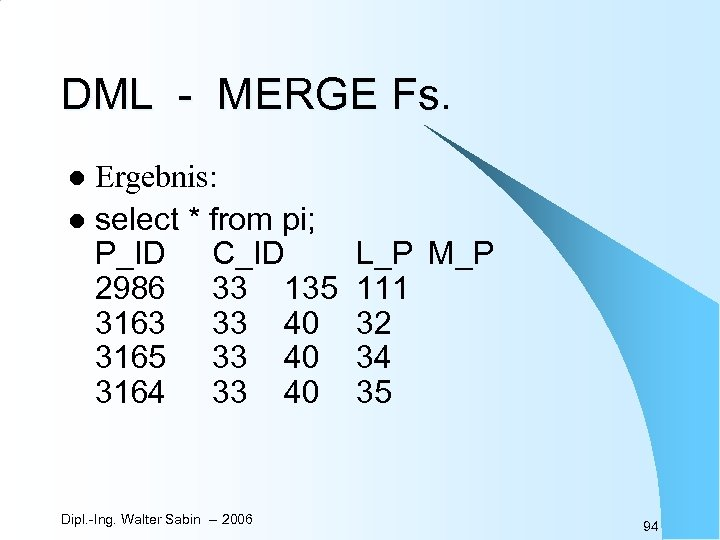 DML - MERGE Fs. Ergebnis: l select * from pi; P_ID C_ID 2986 33