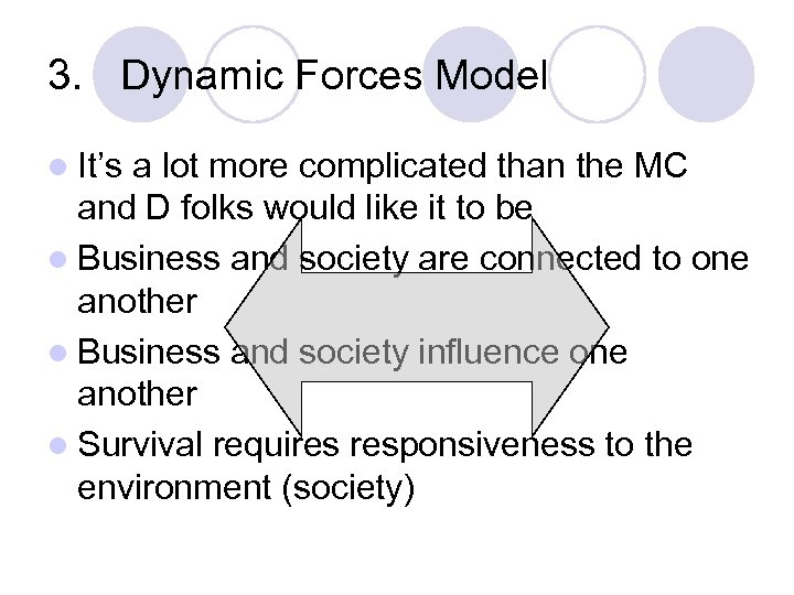 3. Dynamic Forces Model l It's a lot more complicated than the MC and
